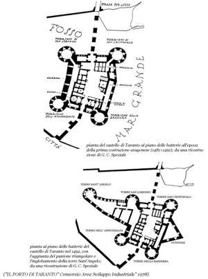 009 Rappresentazione Grafica Fortificazioni